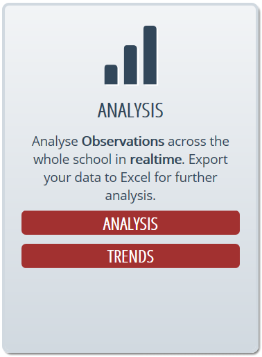 Perspective: Observations Analysis widget