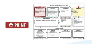 Perspective: 5 Min Plan image navigation