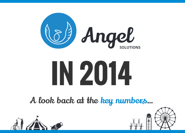 Go to our 2014 review