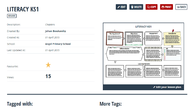 The well known 5 Minute Lesson Plan is still available digitally